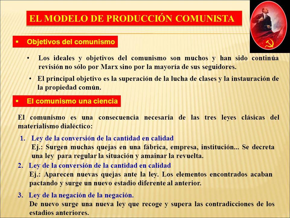 EL MODELO DE PRODUCCIÓN COMUNISTA