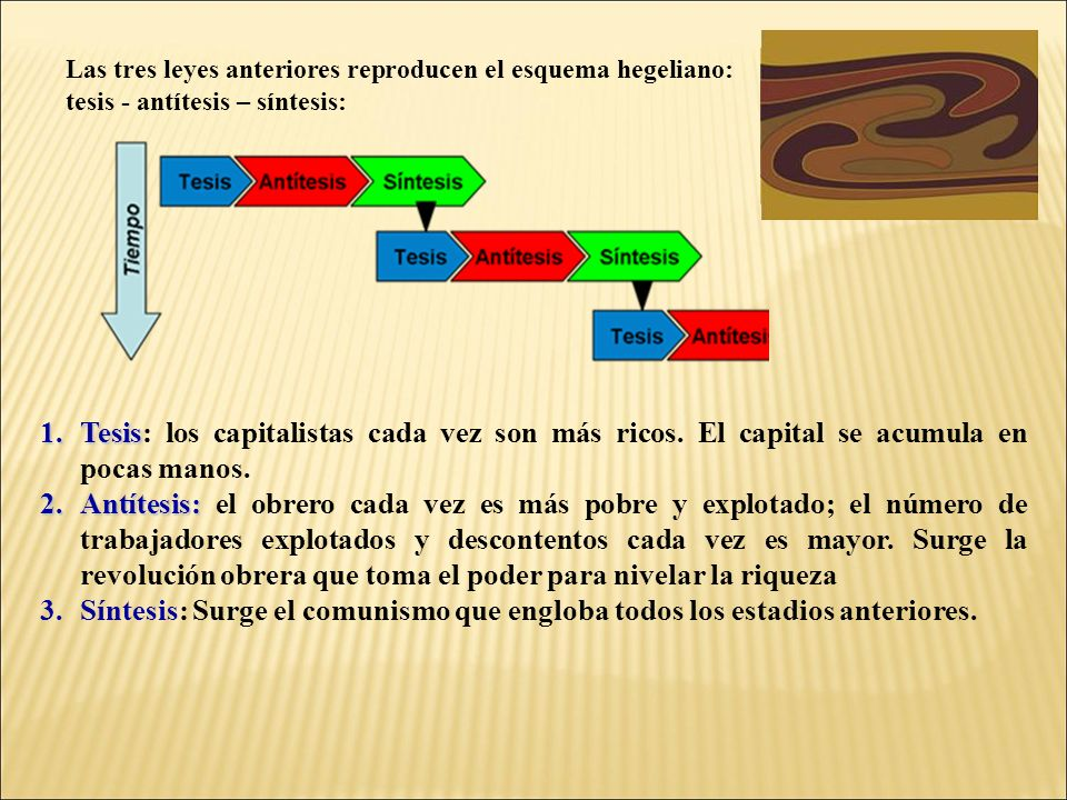 Las tres leyes anteriores reproducen el esquema hegeliano: tesis - antítesis – síntesis: