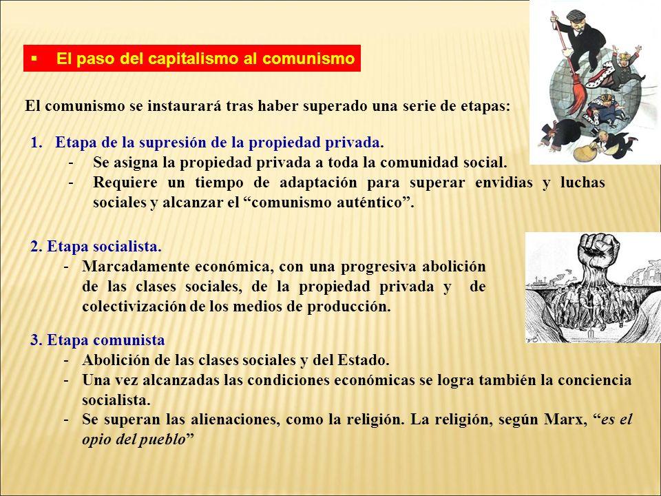 El paso del capitalismo al comunismo