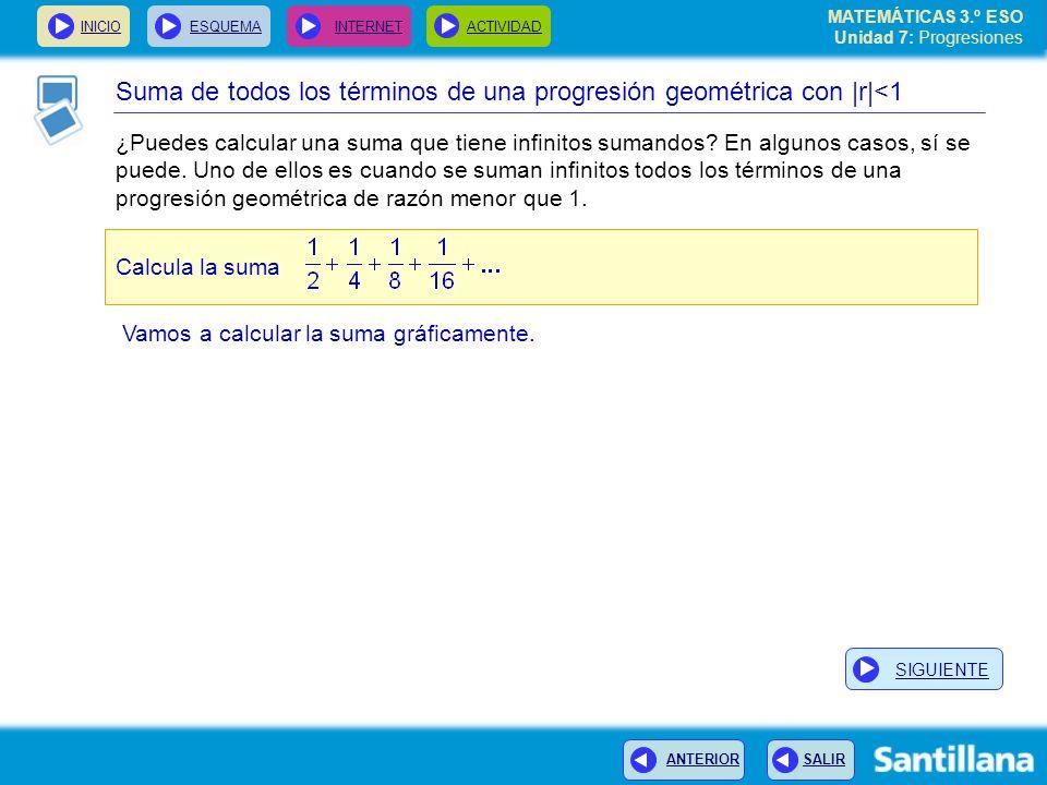 Suma de todos los términos de una progresión geométrica con |r|<1