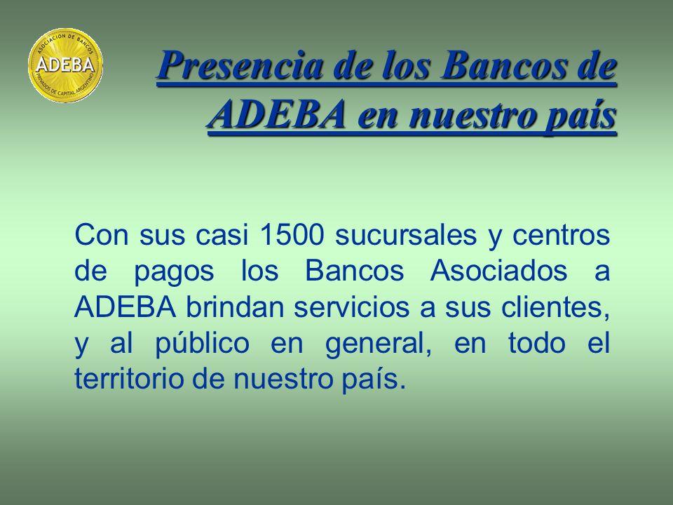 Presencia de los Bancos de ADEBA en nuestro país