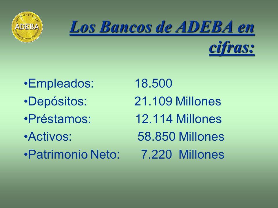Los Bancos de ADEBA en cifras: