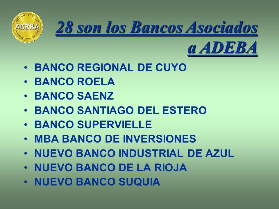 28 son los Bancos Asociados a ADEBA