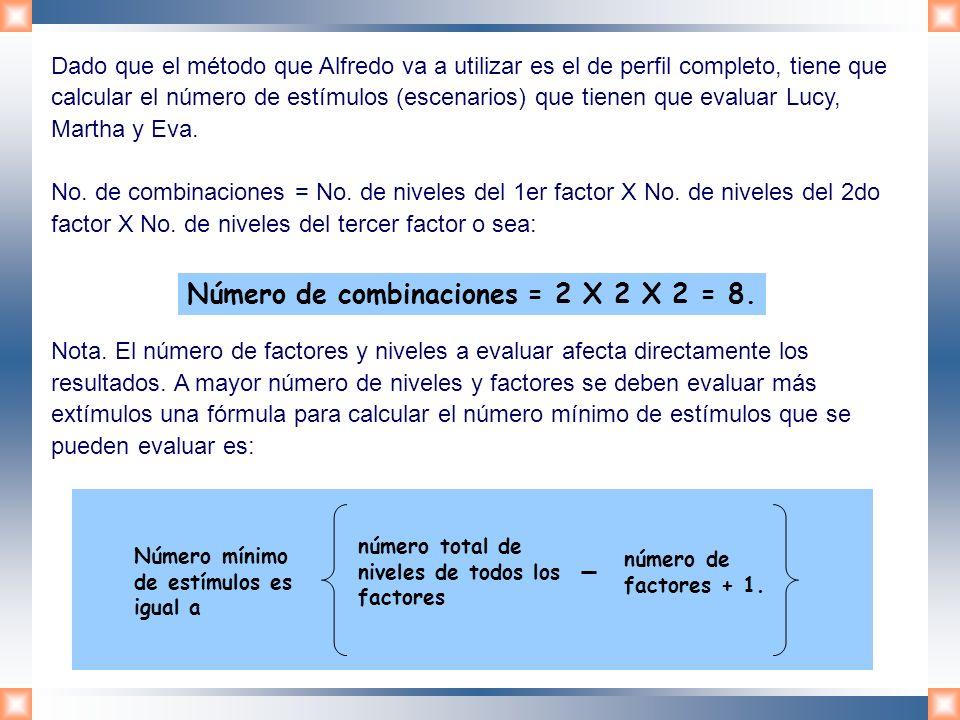 Número de combinaciones = 2 X 2 X 2 = 8.