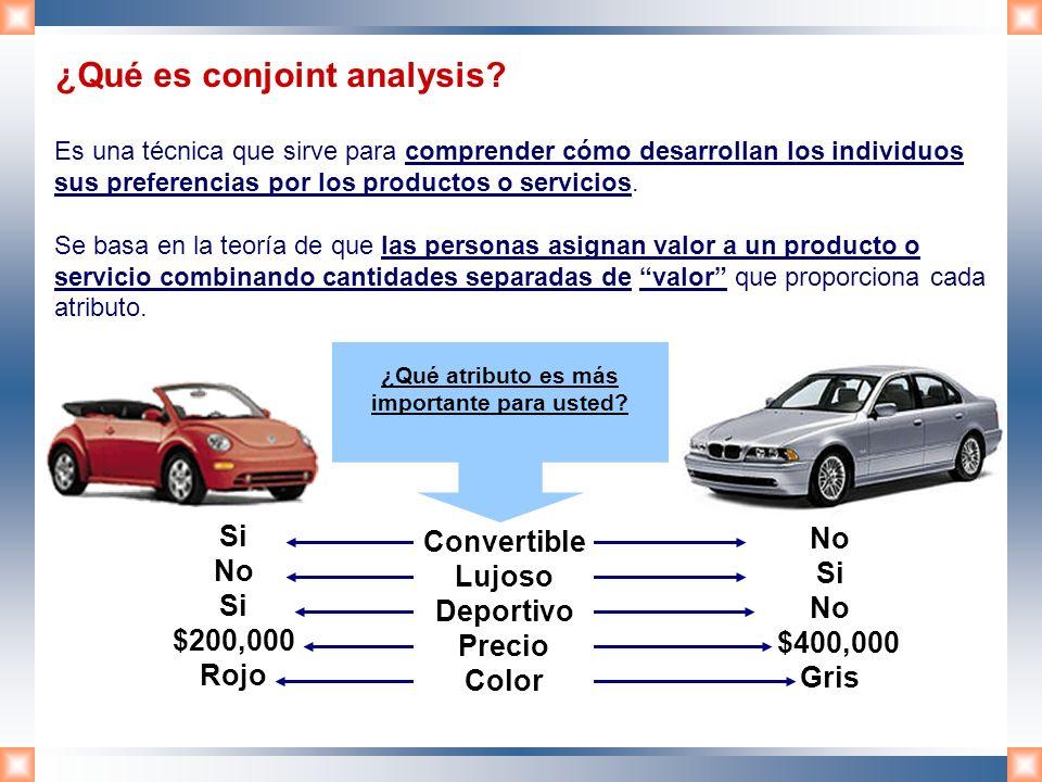 ¿Qué es conjoint analysis
