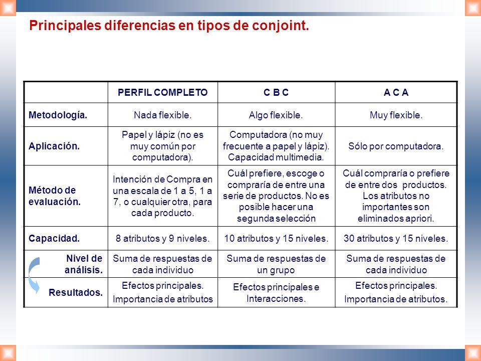 Principales diferencias en tipos de conjoint.