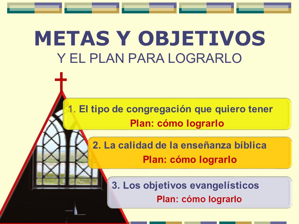 METAS Y OBJETIVOS Y EL PLAN PARA LOGRARLO
