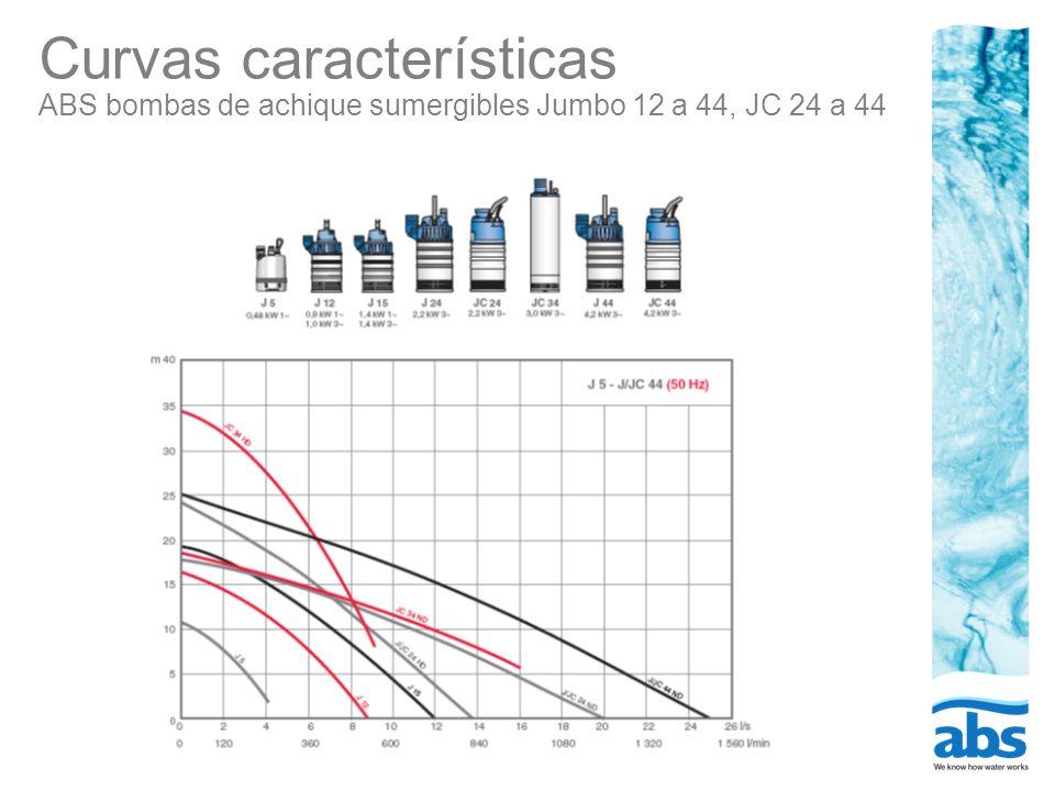 Curvas características ABS bombas de achique sumergibles Jumbo 12 a 44, JC 24 a 44