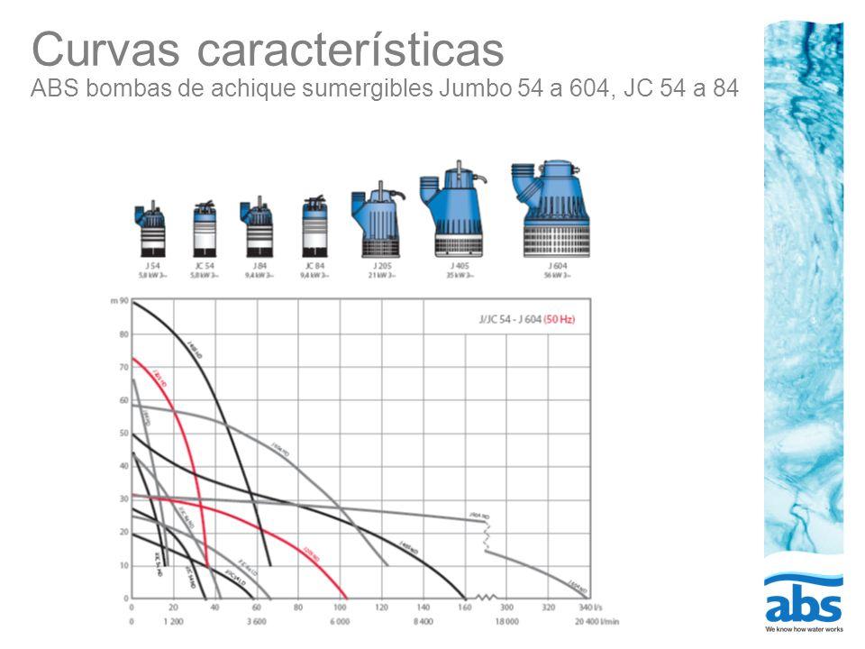 Curvas características ABS bombas de achique sumergibles Jumbo 54 a 604, JC 54 a 84