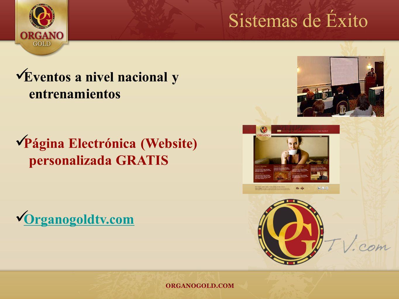 Sistemas de Éxito Eventos a nivel nacional y entrenamientos