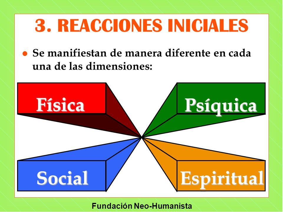 3. REACCIONES INICIALES Física Física Psíquica Psíquica Social