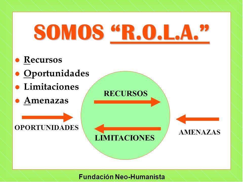 SOMOS R.O.L.A. Recursos Oportunidades Limitaciones Amenazas RECURSOS
