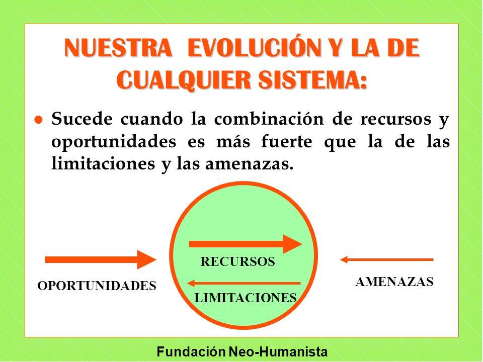 NUESTRA EVOLUCIÓN Y LA DE CUALQUIER SISTEMA: