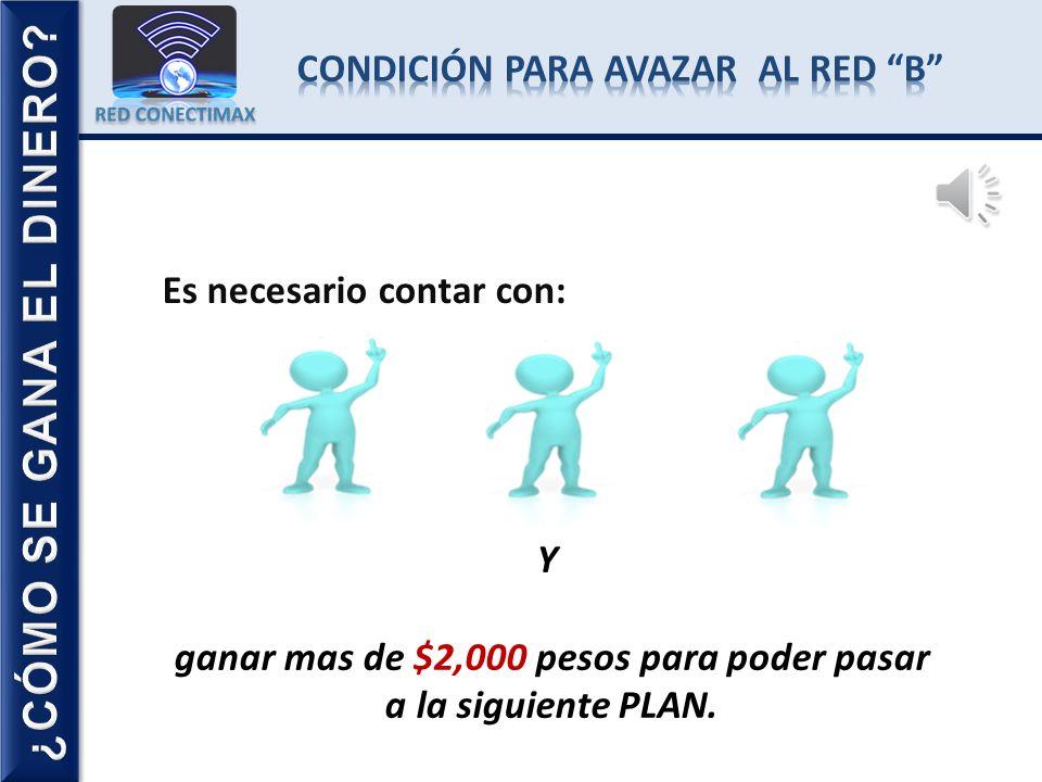 ¿CÓMO SE GANA EL DINERO CONDICIÓN PARA AVAZAR AL RED B