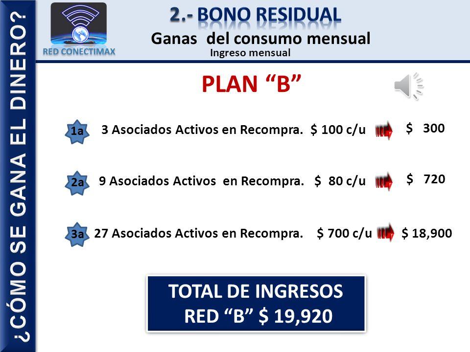 PLAN B 2.- Bono residual ¿CÓMO SE GANA EL DINERO TOTAL DE INGRESOS