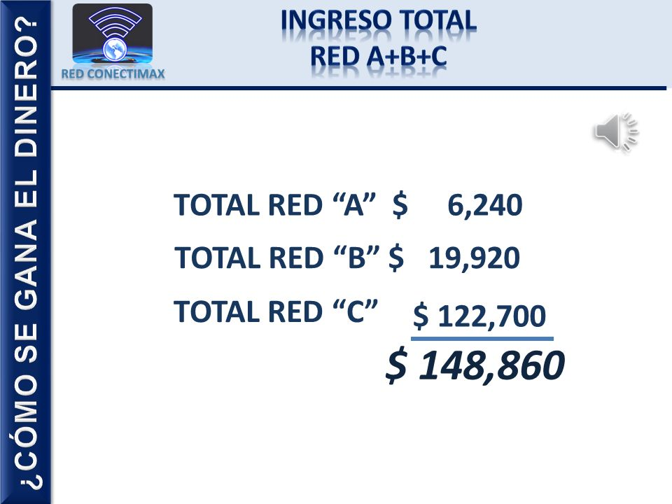 $ 148,860 TOTAL RED A $ 6,240 TOTAL RED B $ 19,920 TOTAL RED C