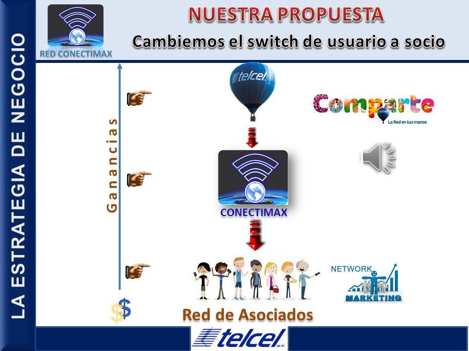 Cambiemos el switch de usuario a socio LA ESTRATEGIA DE NEGOCIO