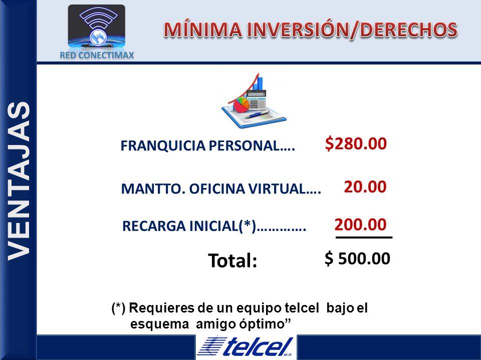 MÍNIMA INVERSIÓN/DERECHOS