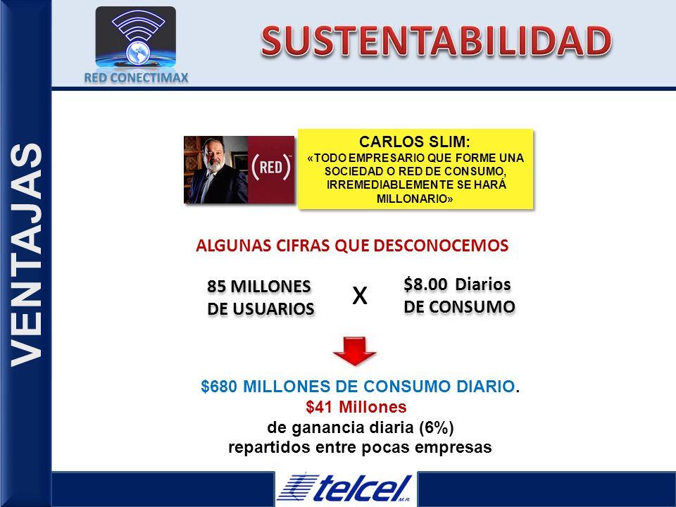 SUSTENTABILIDAD VENTAJAS x ALGUNAS CIFRAS QUE DESCONOCEMOS 85 MILLONES