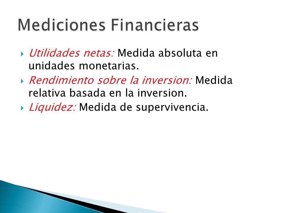 Mediciones Financieras