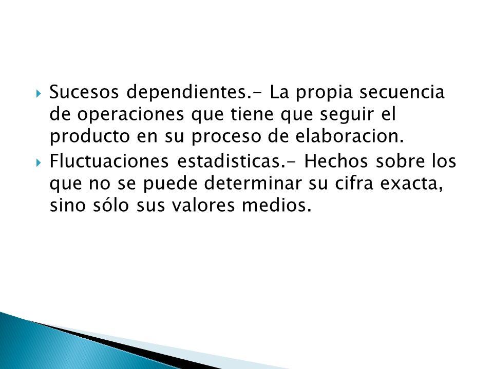 Sucesos dependientes.- La propia secuencia de operaciones que tiene que seguir el producto en su proceso de elaboracion.
