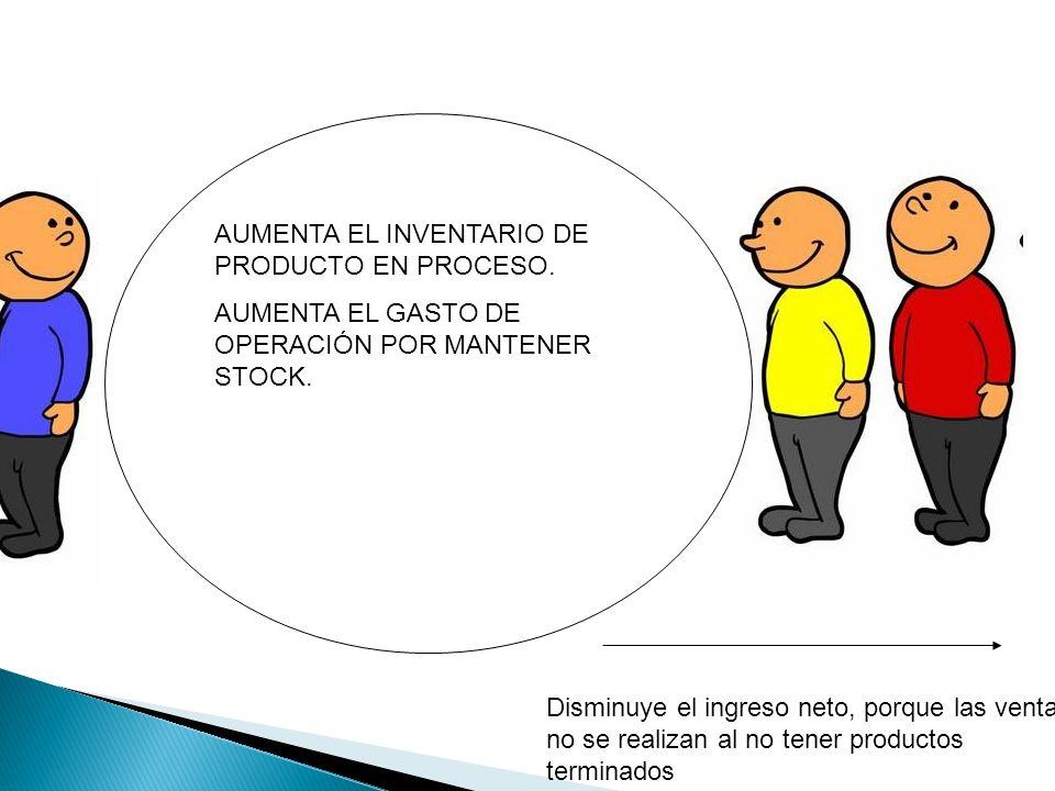 AUMENTA EL INVENTARIO DE PRODUCTO EN PROCESO.