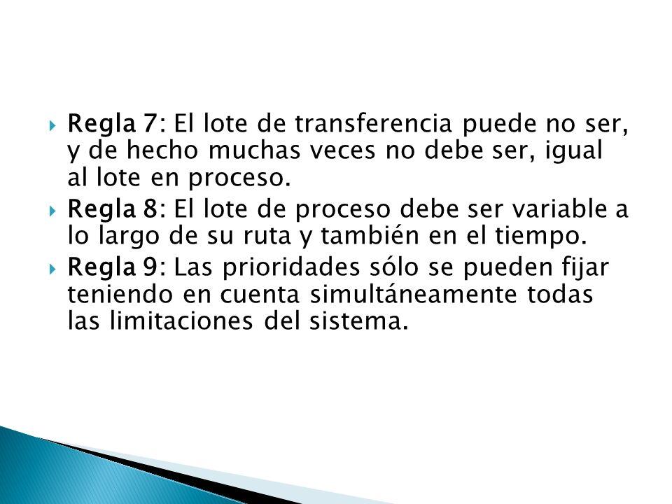 Regla 7: El lote de transferencia puede no ser, y de hecho muchas veces no debe ser, igual al lote en proceso.