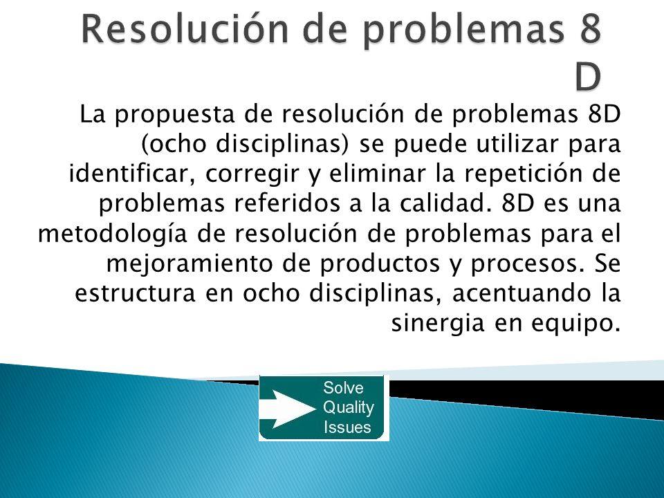 Resolución de problemas 8 D