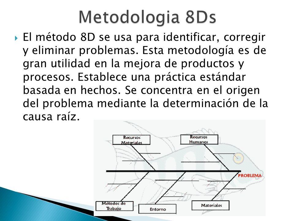 El método 8D se usa para identificar, corregir y eliminar problemas