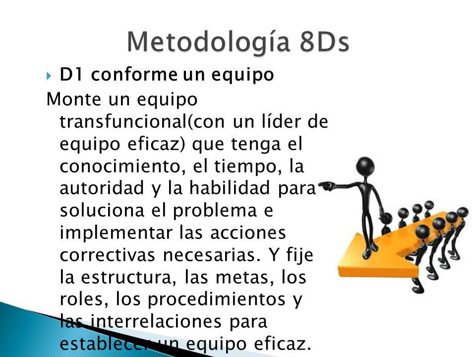Metodología 8Ds D1 conforme un equipo