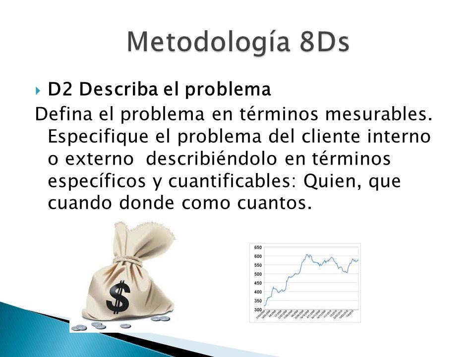 Metodología 8Ds D2 Describa el problema