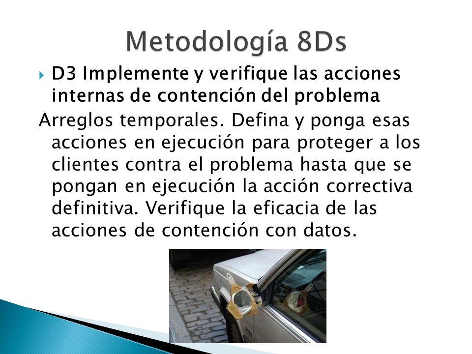 Metodología 8Ds D3 Implemente y verifique las acciones internas de contención del problema.