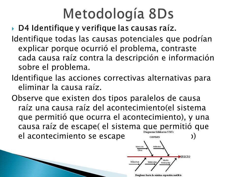Metodología 8Ds D4 Identifique y verifique las causas raíz.