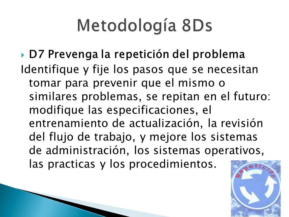 Metodología 8Ds D7 Prevenga la repetición del problema