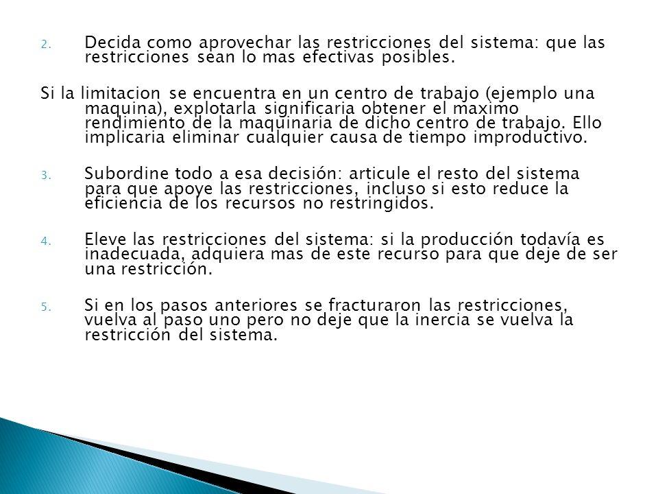 Decida como aprovechar las restricciones del sistema: que las restricciones sean lo mas efectivas posibles.