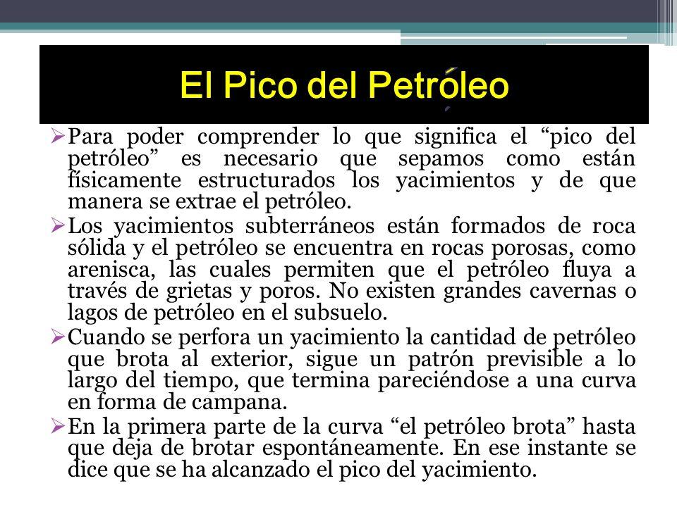 El Pico del Petroleo