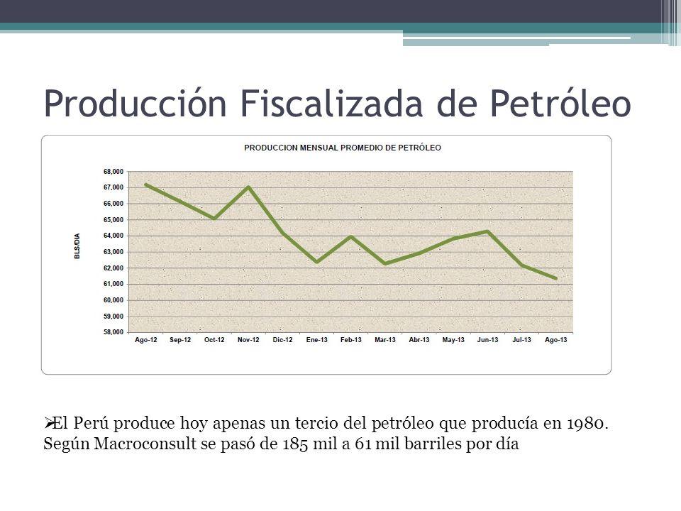 Producción Fiscalizada de Petróleo