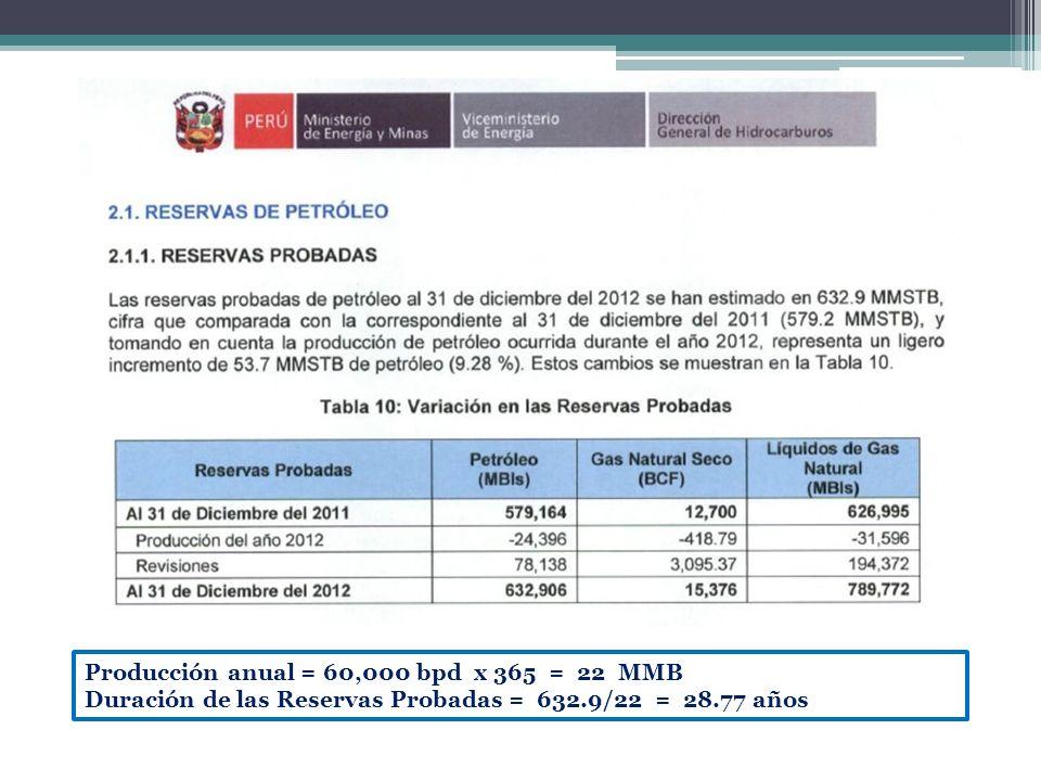 Producción anual = 60,000 bpd x 365 = 22 MMB