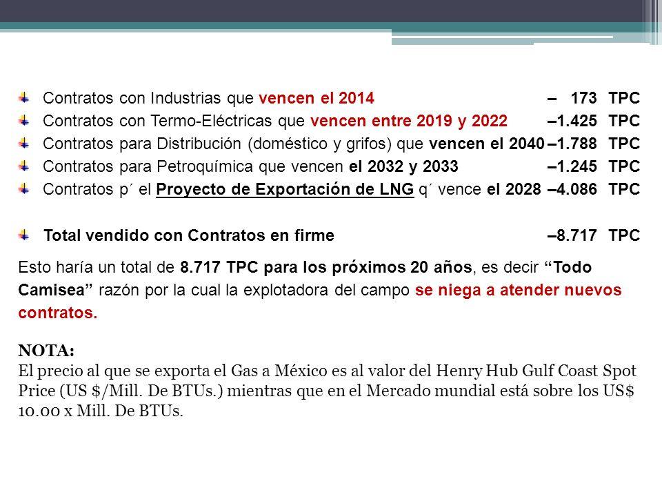 Contratos con Industrias que vencen el 2014 – 173 TPC