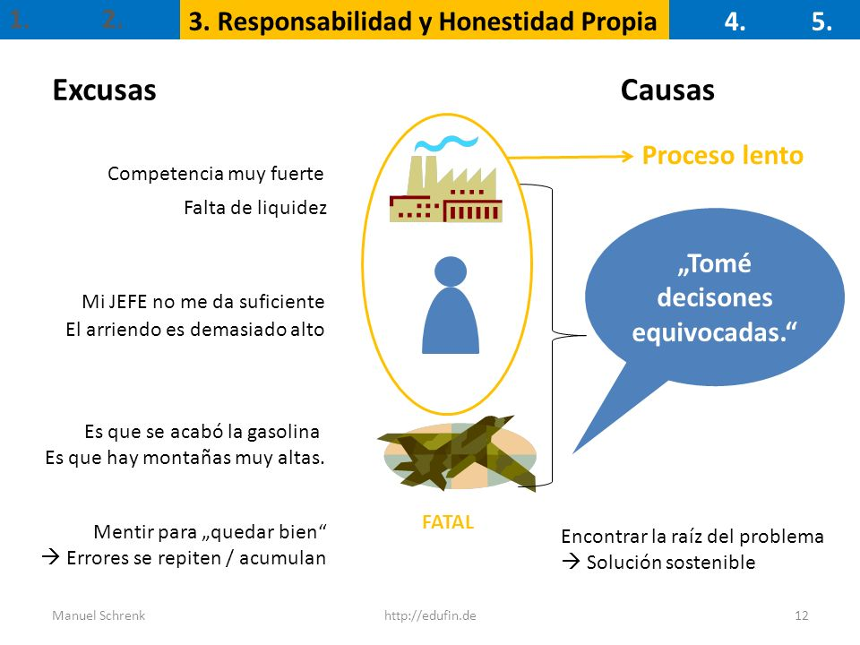 Excusas Causas 1. 2. 3. Responsabilidad y Honestidad Propia 4. 5.