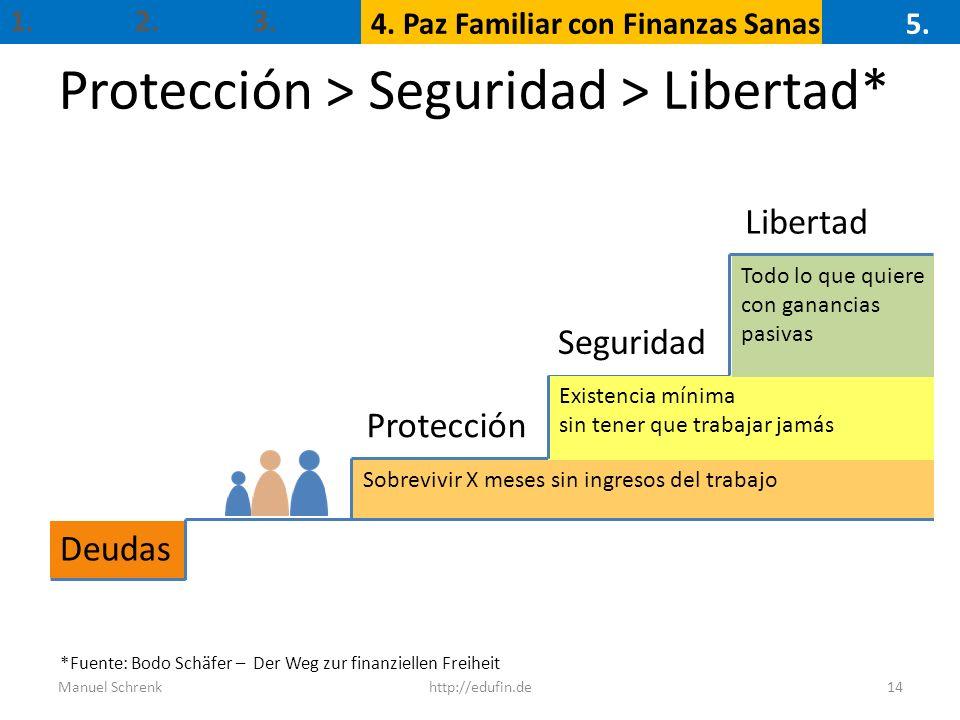Protección > Seguridad > Libertad*
