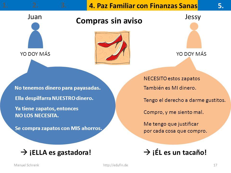 Compras sin aviso 1. 2. 3. 4. Paz Familiar con Finanzas Sanas 5. Juan