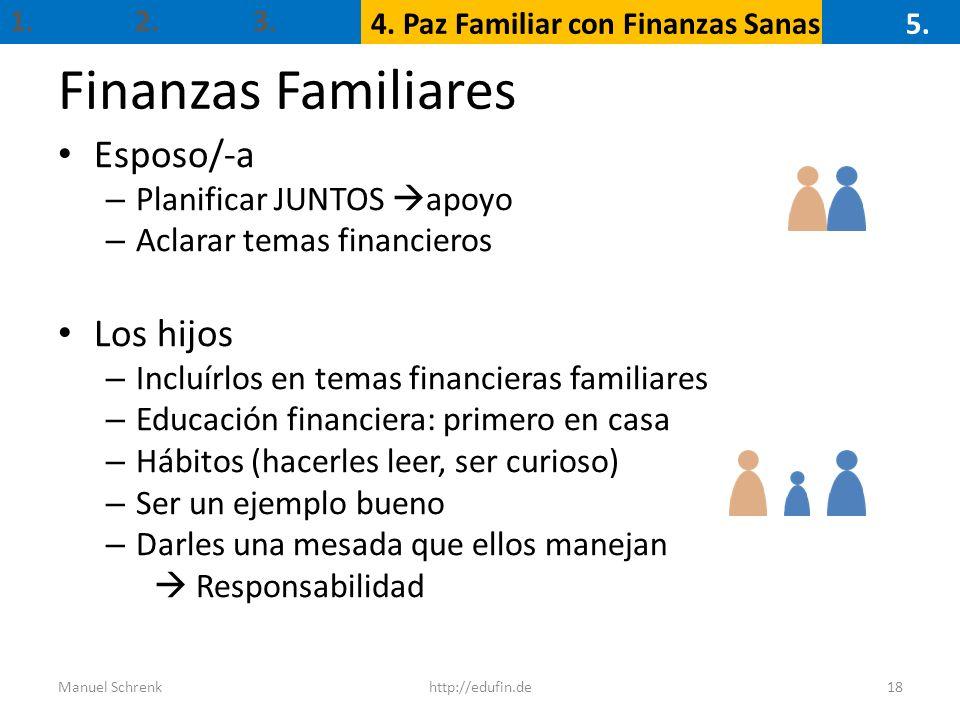 Finanzas Familiares Esposo/-a Los hijos Planificar JUNTOS apoyo