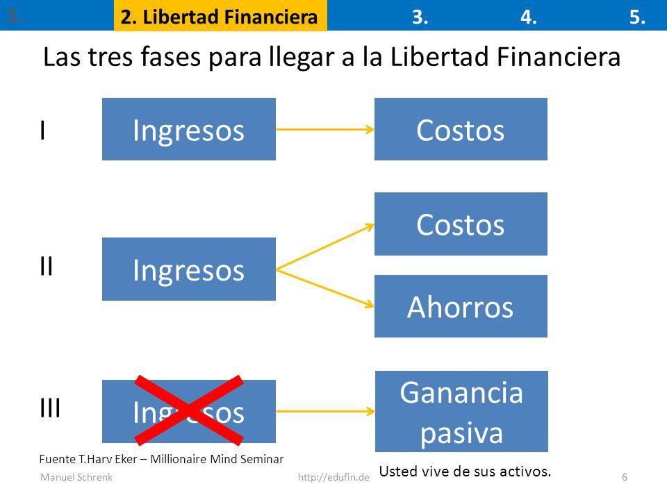 Las tres fases para llegar a la Libertad Financiera