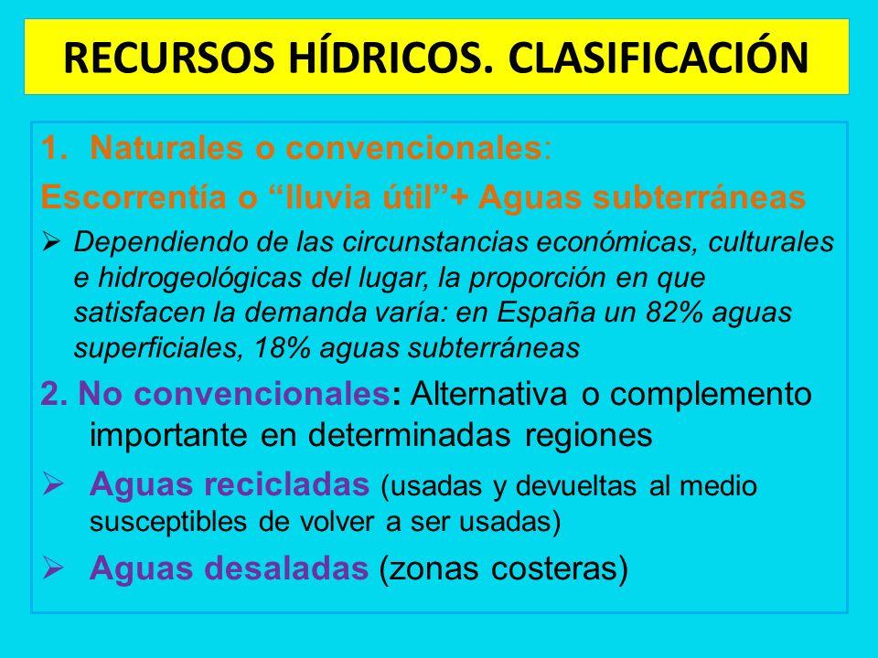 RECURSOS HÍDRICOS. CLASIFICACIÓN