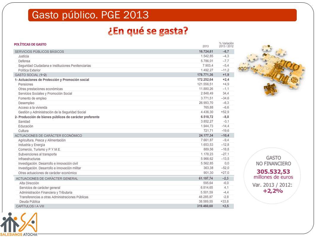 Gasto público. PGE 2013 ¿En qué se gasta