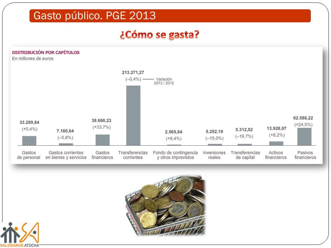 Gasto público. PGE 2013 ¿Cómo se gasta