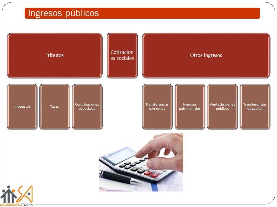 Ingresos públicos Tributos Cotizaciones sociales Otros ingresos