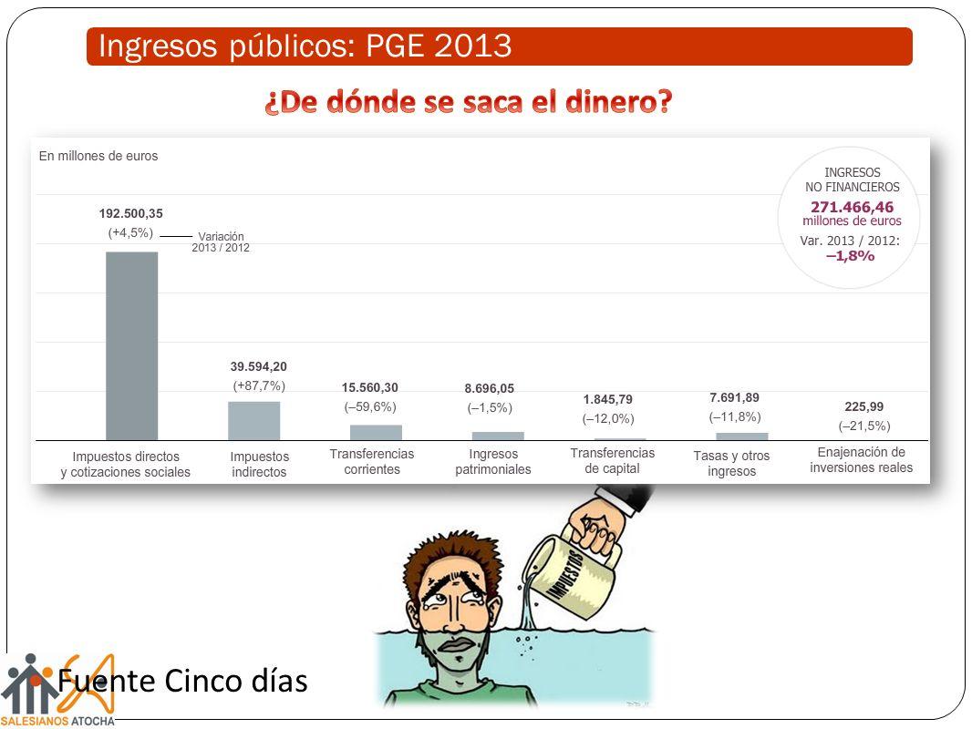 Ingresos públicos: PGE 2013