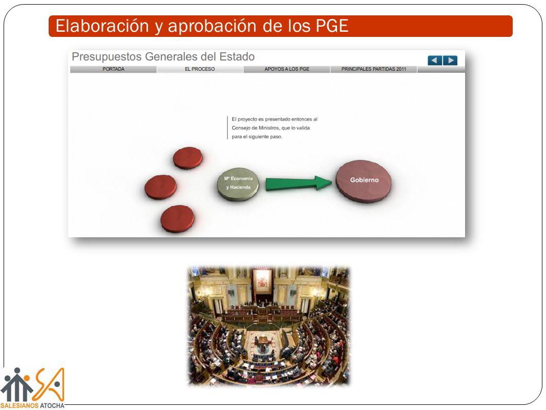 Elaboración y aprobación de los PGE